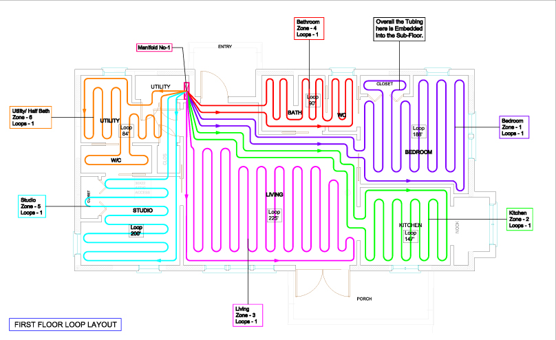 Radiant Floor Heating System Diagram - House Wiring Diagram Symbols •